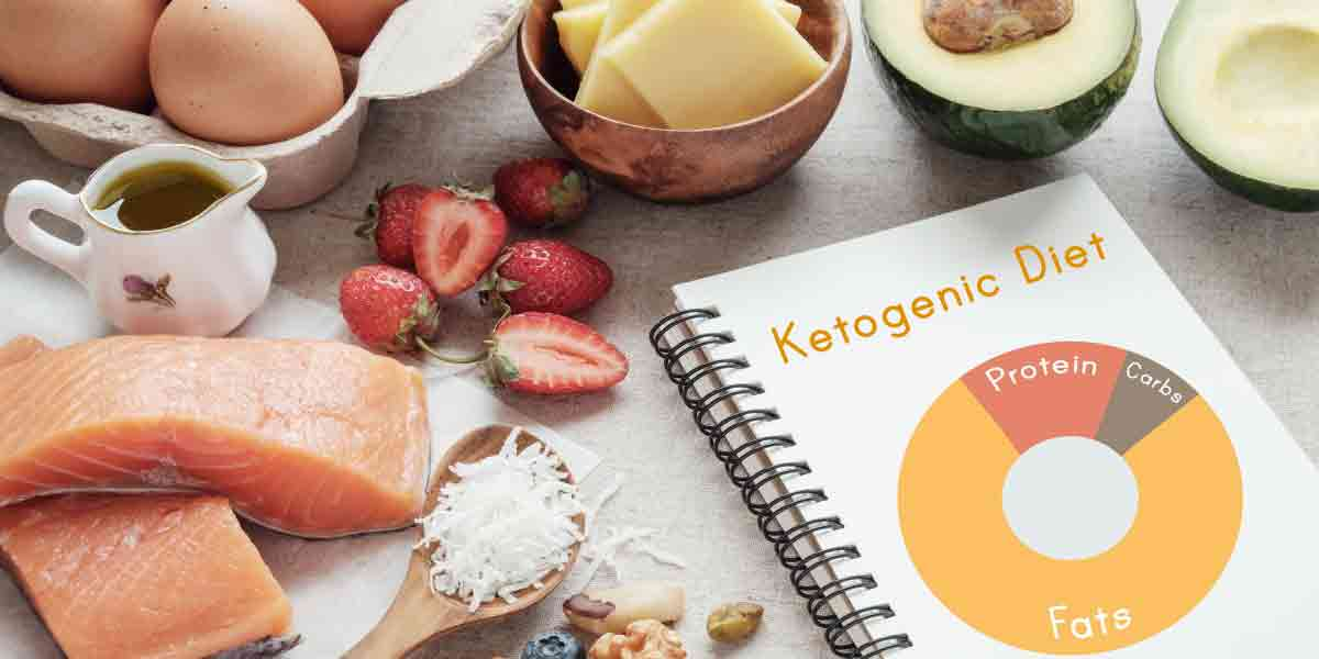 An image of foods permitted on a Ketogenic diet, such as salmon, eggs, cheese and avocado, which are high in healthy fats, have moderate amounts of protein and are low in carbs.