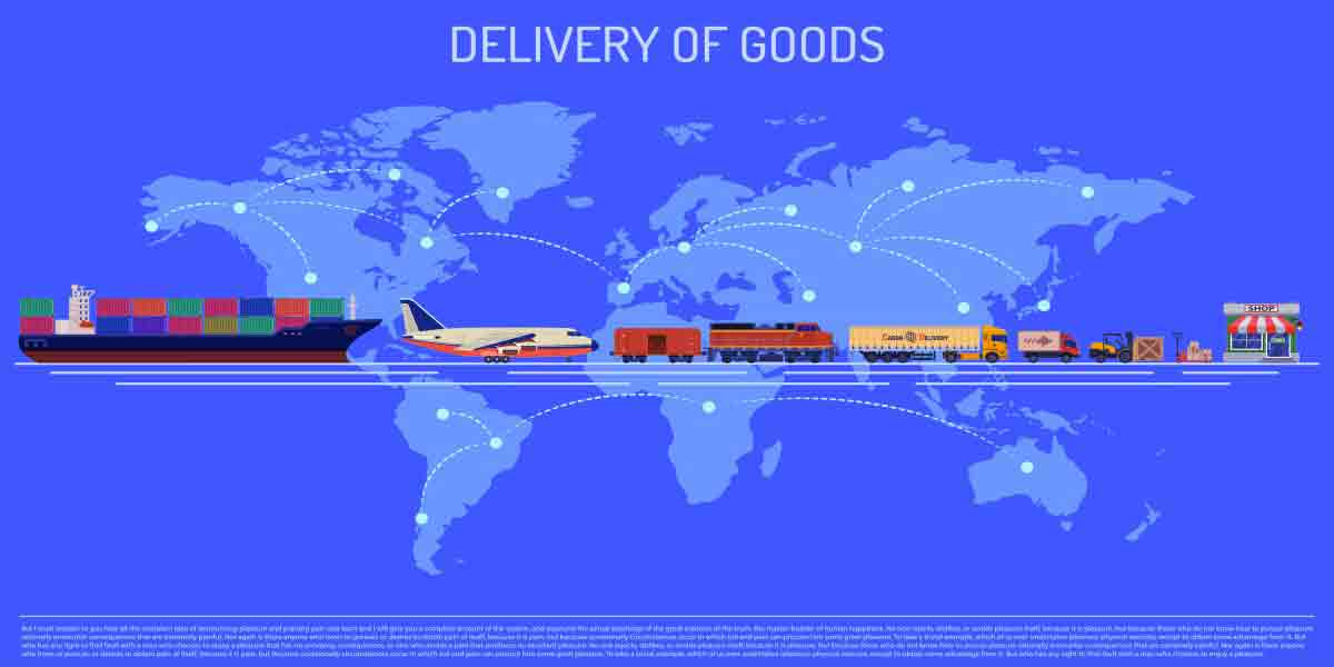 Sketch of a large supply chain beginning at a farm and crossing the world map via different modes of transportation until it reaches its final destination - a store.